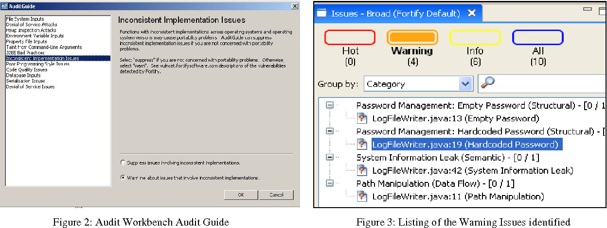 Figure 2 from Identification and Removal of Software
