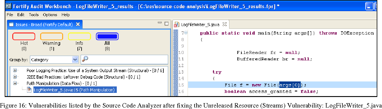 Figure 16 from Identification and Removal of Software