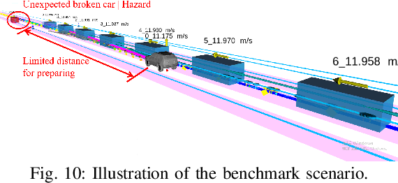 Figure 2 for EPSILON: An Efficient Planning System for Automated Vehicles in Highly Interactive Environments