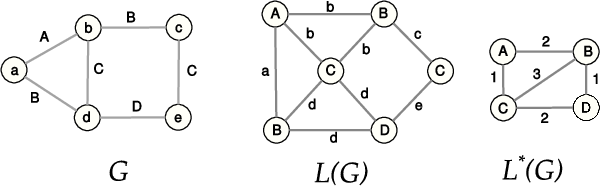 Figure 2 for Finding Streams in Knowledge Graphs to Support Fact Checking