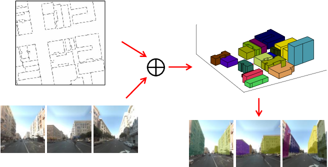 Figure 1 for Combining Maps and Street Level Images for Building Height and Facade Estimation