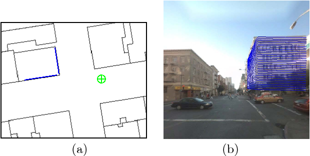 Figure 3 for Combining Maps and Street Level Images for Building Height and Facade Estimation
