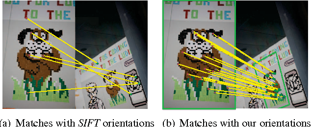 Figure 3 for Learning to Assign Orientations to Feature Points