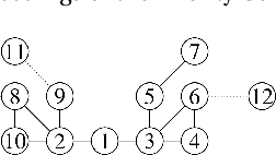 Figure 1 for From the Periphery to the Center: Information Brokerage in an Evolving Network