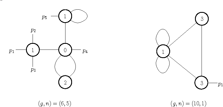 an introduction to riemann surfaces algebraic curves and moduli spaces