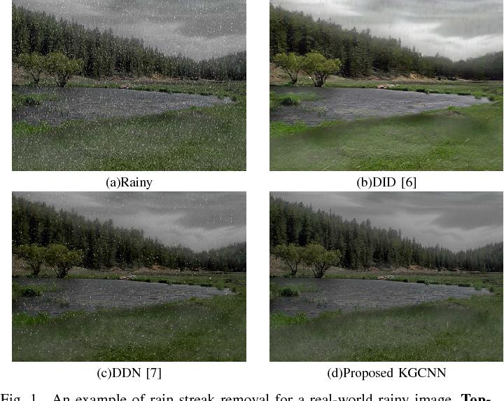 Figure 1 for Rain Streak Removal for Single Image via Kernel Guided CNN