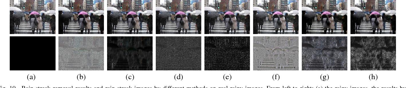 Figure 2 for Rain Streak Removal for Single Image via Kernel Guided CNN