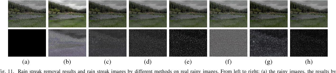 Figure 3 for Rain Streak Removal for Single Image via Kernel Guided CNN