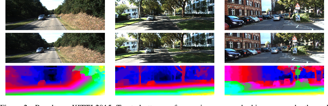 Figure 4 for Matching neural paths: transfer from recognition to correspondence search
