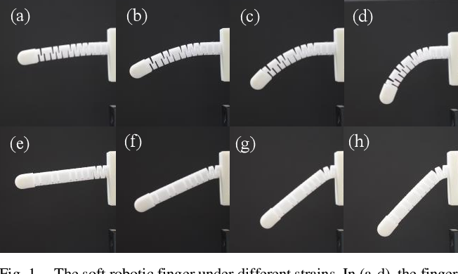 Figure 1 for Tactile Sensing with a Tendon-Driven Soft Robotic Finger