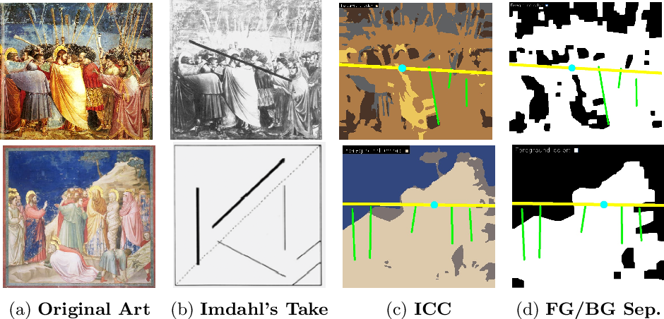Figure 1 for Understanding Compositional Structures in Art Historical Images using Pose and Gaze Priors