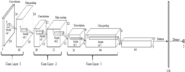 Figure 3 for Robotic grasp detection using a novel two-stage approach