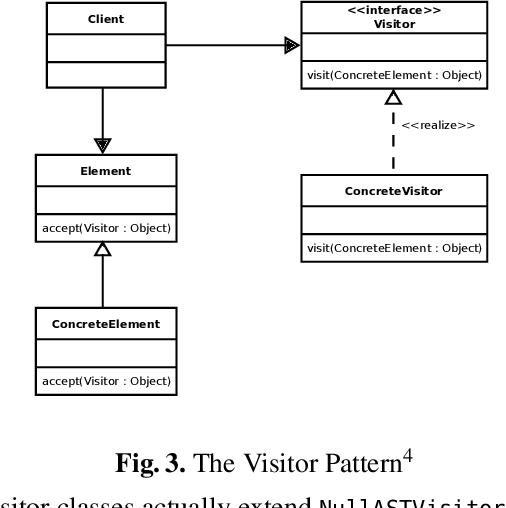 PDF] Grammar Source Code Rascal Parser AST Builder Rascal