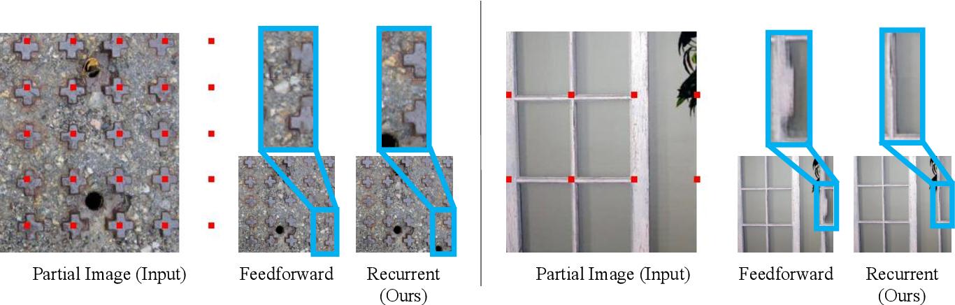 Figure 4 for Program-Guided Image Manipulators
