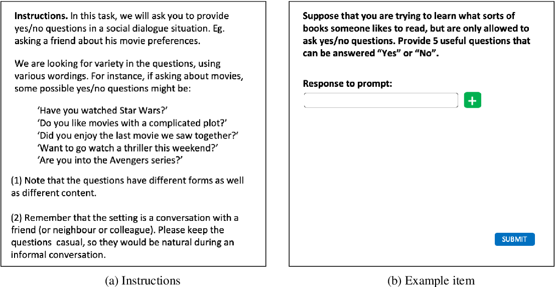 "Figure 2 for ""I'd rather just go to bed"": Understanding Indirect Answers"