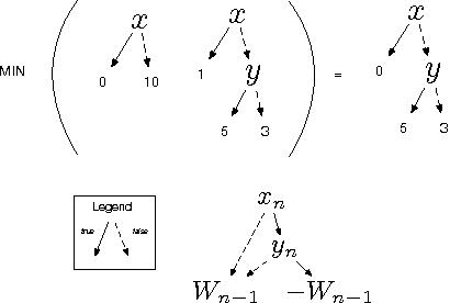 Figure 1 for The Symbolic Interior Point Method
