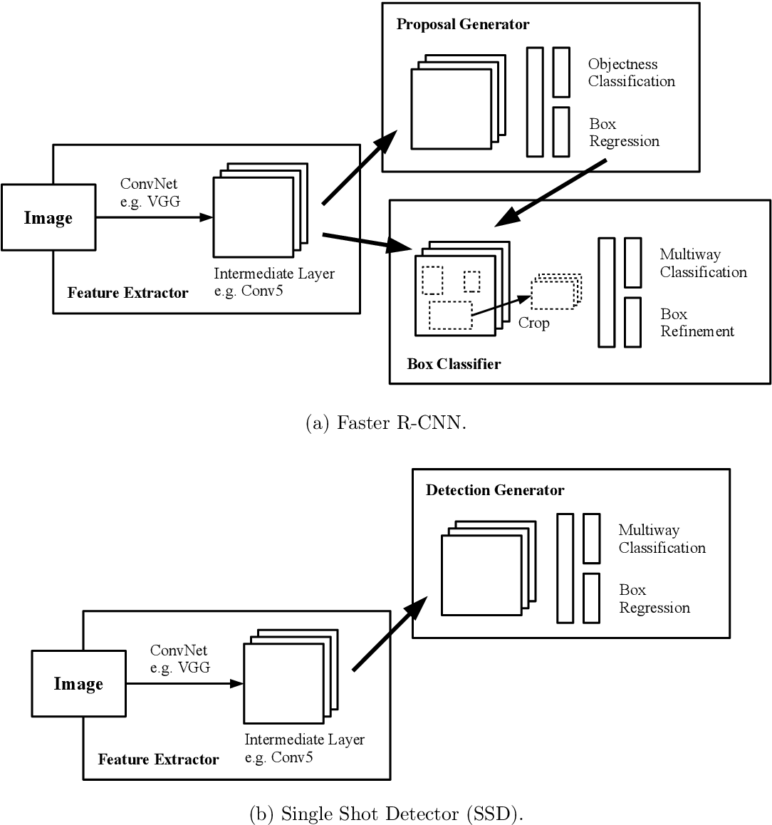 Figure 4 for A Robot Localization Framework Using CNNs for Object Detection and Pose Estimation