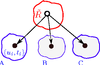 Figure 2 for Learning Mixed Membership Community Models in Social Tagging Networks through Tensor Methods