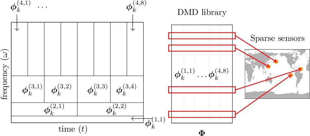 PDF] Optimized Sampling for Multiscale Dynamics - Semantic