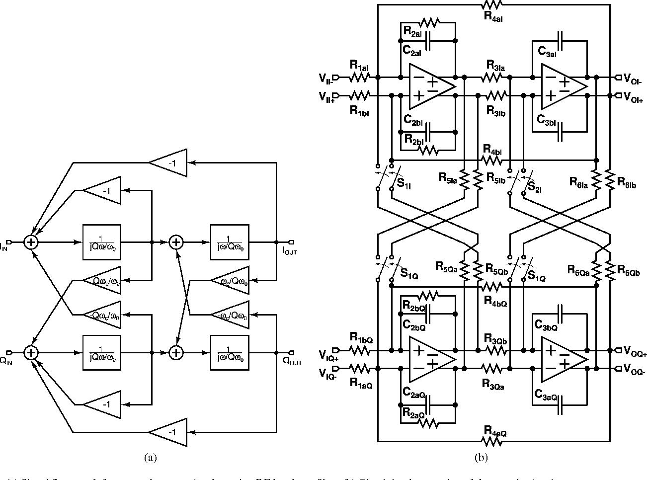 Biquad Rc Bandpass Filter Circuit Diagram Tradeoficcom