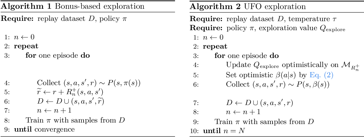 Figure 1 for Rethinking Exploration for Sample-Efficient Policy Learning