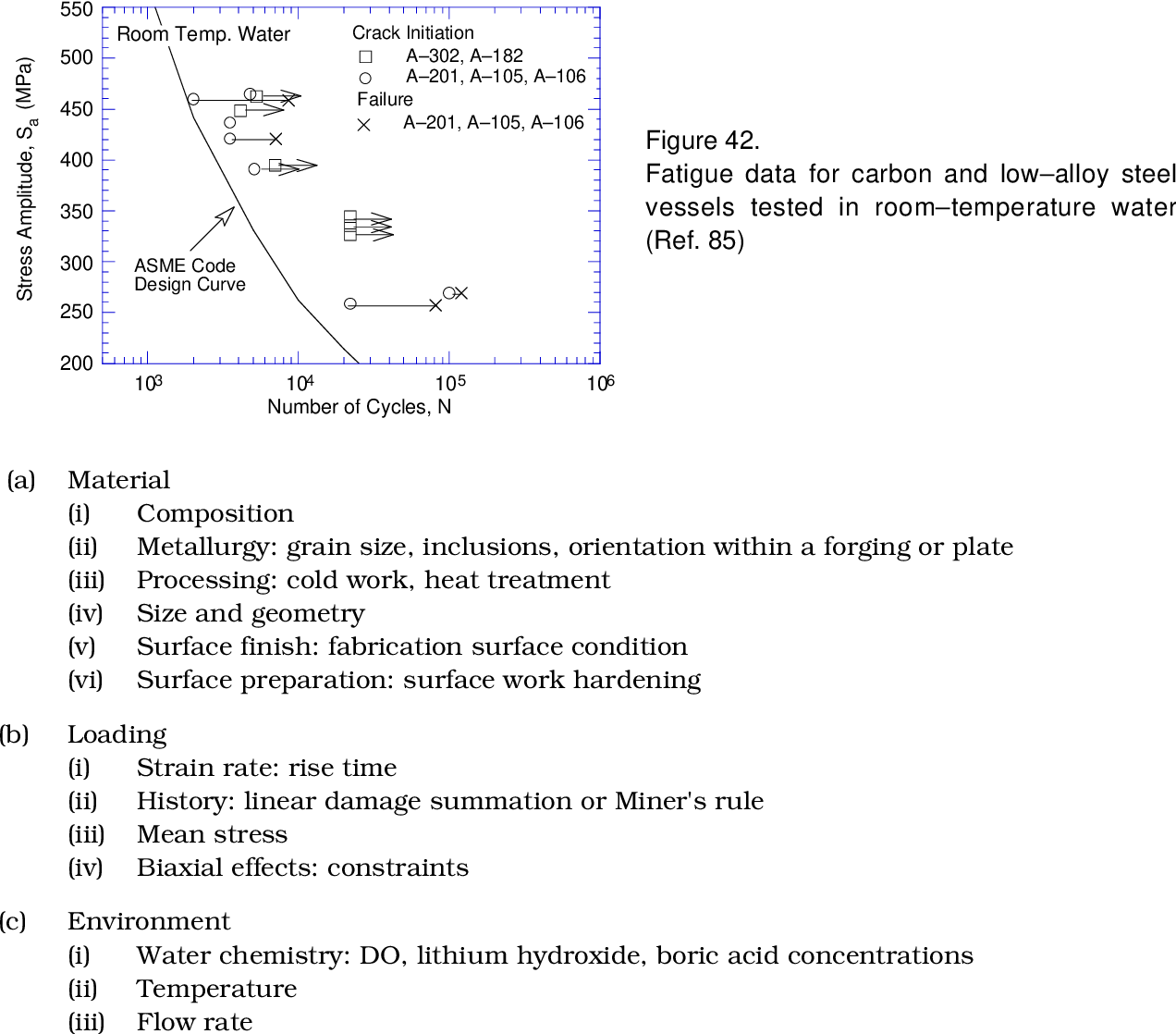 PDF] Mechanism and estimation of fatigue crack initiation in