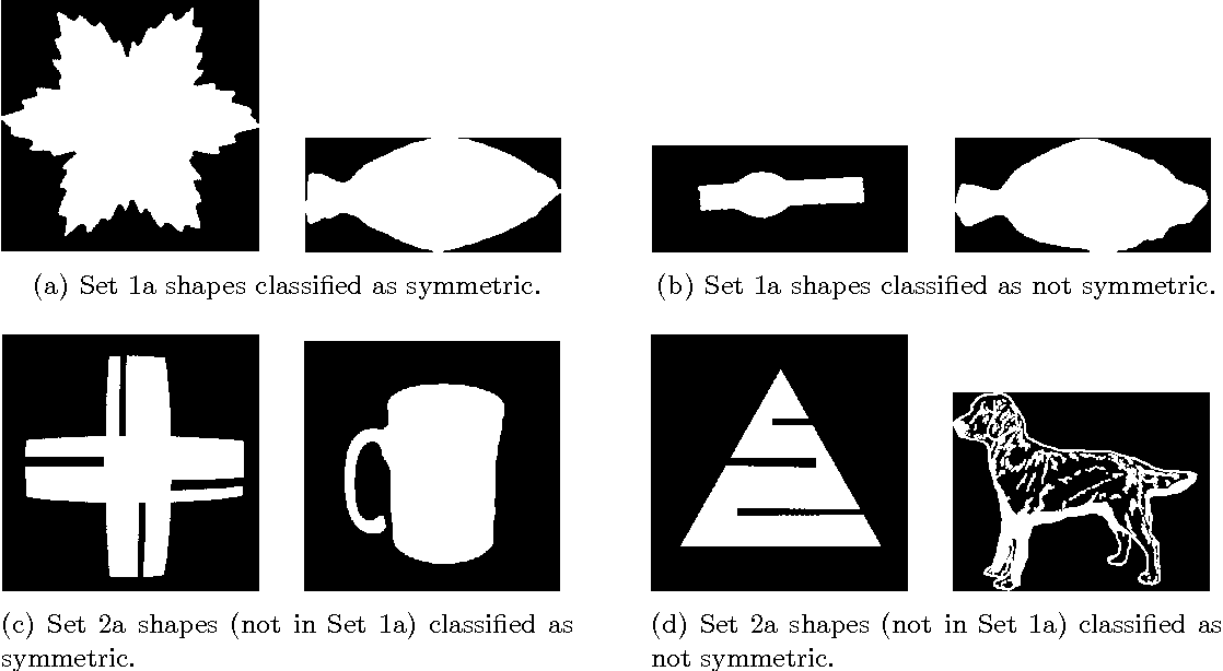 Figure 4 for The Pascal Triangle of a Discrete Image: Definition, Properties and Application to Shape Analysis