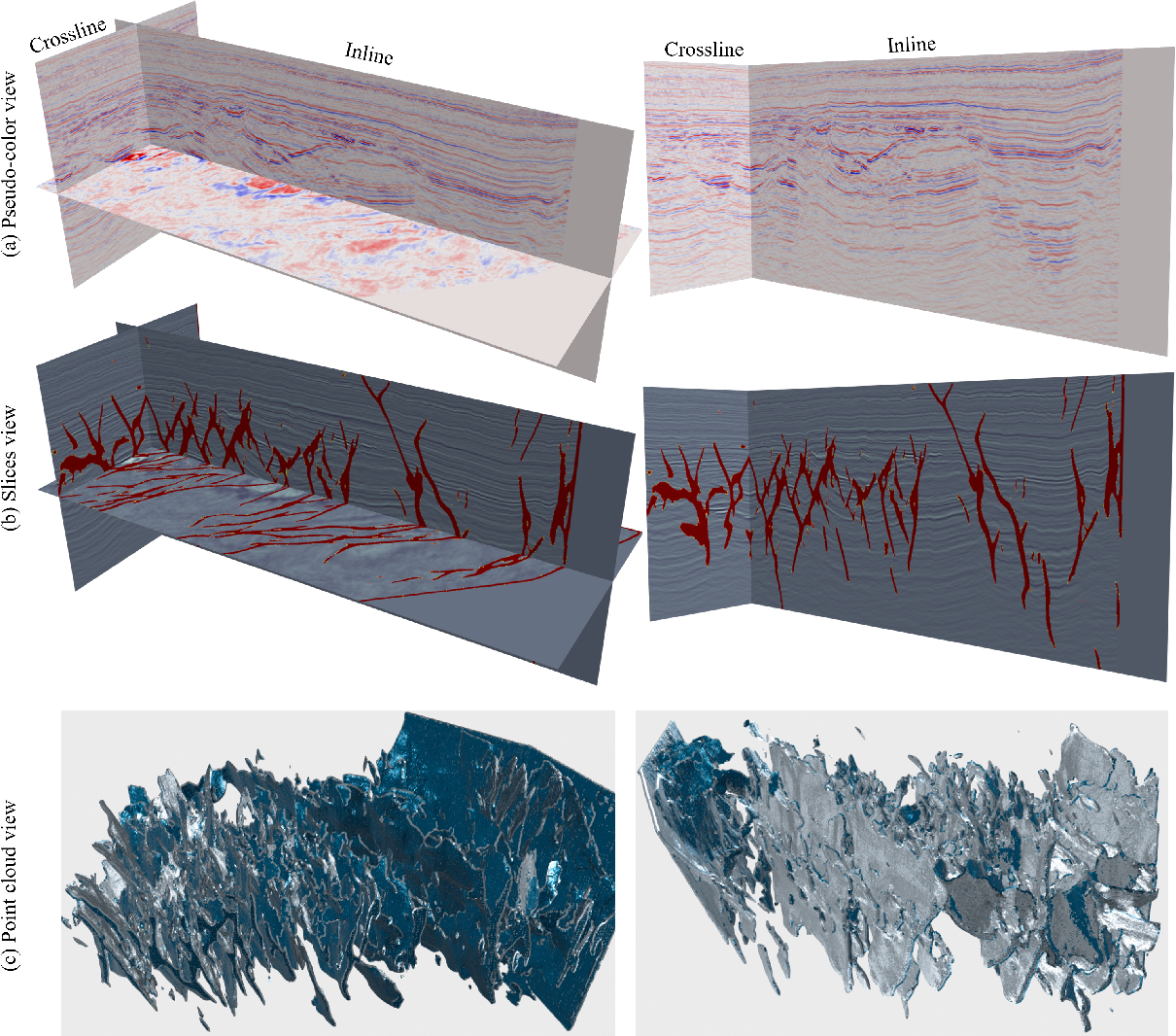 Figure 3 for Efficient Training of High-Resolution Representation Seismic Image Fault Segmentation Network by Weakening Anomaly Labels