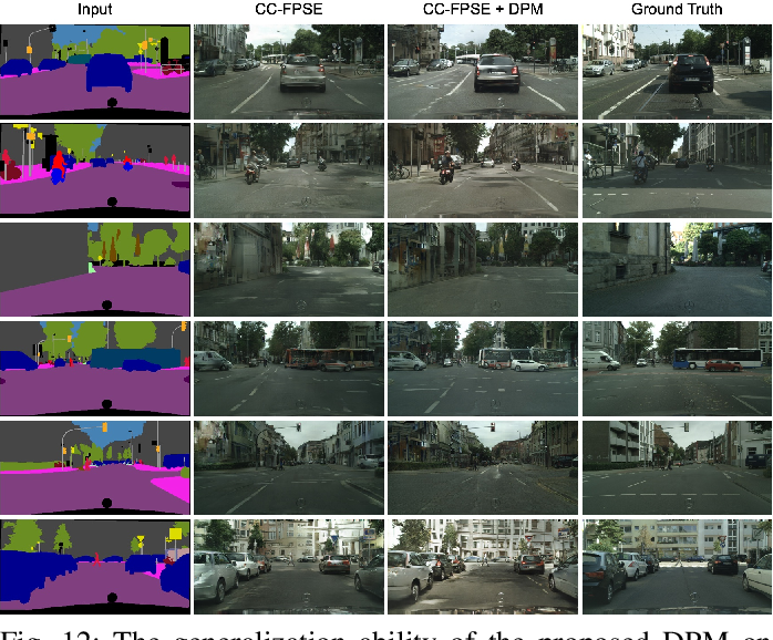 Figure 4 for Layout-to-Image Translation with Double Pooling Generative Adversarial Networks