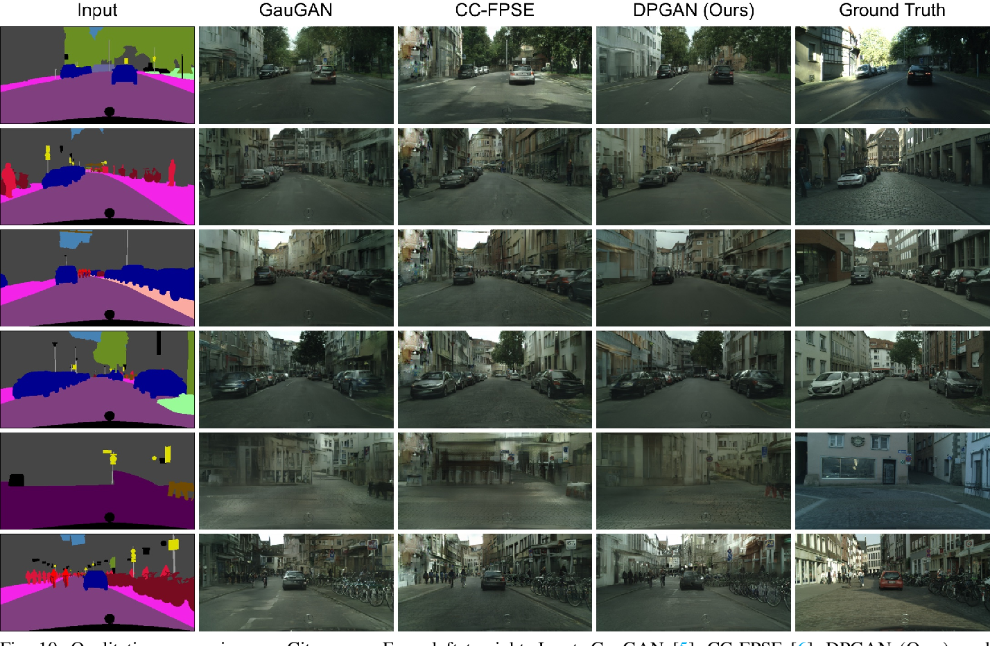 Figure 2 for Layout-to-Image Translation with Double Pooling Generative Adversarial Networks