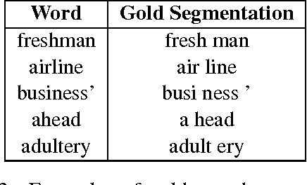 Figure 3 for MORSE: Semantic-ally Drive-n MORpheme SEgment-er