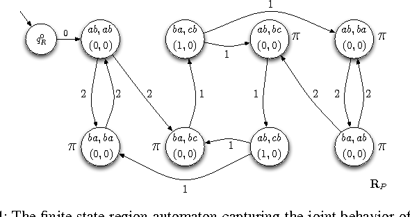 Figure 4 for Optimal Multi-Robot Path Planning with Temporal Logic Constraints