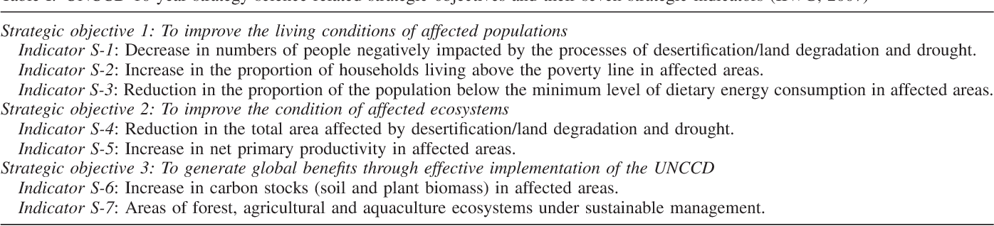 Table I. UNCCD 10-year strategy science-related strategic objectives and their seven strategic indicators (IIWG, 2007)