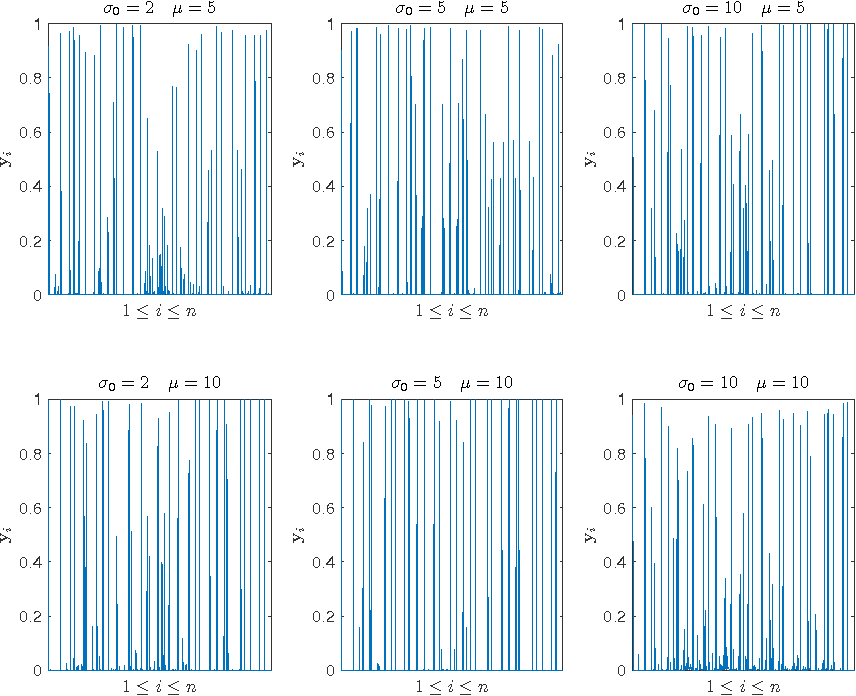Figure 4 for A polynomial-time relaxation of the Gromov-Hausdorff distance