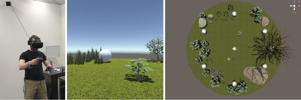 Figure 1 for Learned human-agent decision-making, communication and joint action in a virtual reality environment