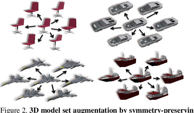 Figure 3 for Render for CNN: Viewpoint Estimation in Images Using CNNs Trained with Rendered 3D Model Views