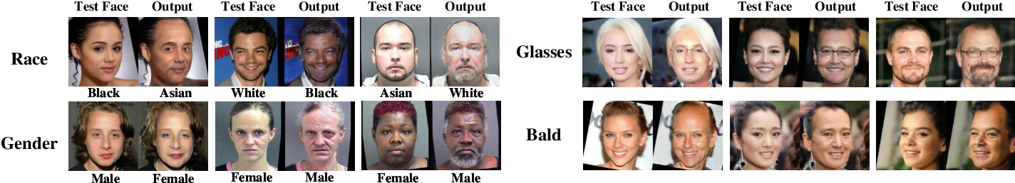 Figure 1 for A3GAN: An Attribute-aware Attentive Generative Adversarial Network for Face Aging
