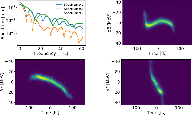 Figure 1 for Quantifying Uncertainty for Machine Learning Based Diagnostic
