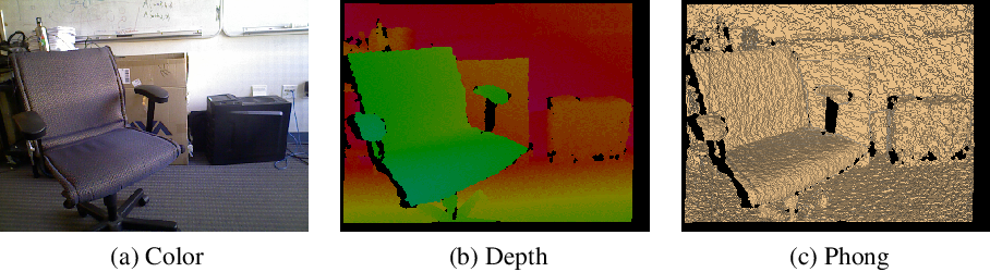 Figure 1 for Commodity RGB-D Sensors: Data Acquisition