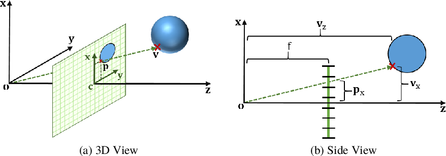 Figure 2 for Commodity RGB-D Sensors: Data Acquisition