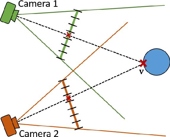 Figure 3 for Commodity RGB-D Sensors: Data Acquisition