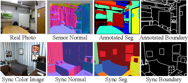 Figure 1 for Physically-Based Rendering for Indoor Scene Understanding Using Convolutional Neural Networks