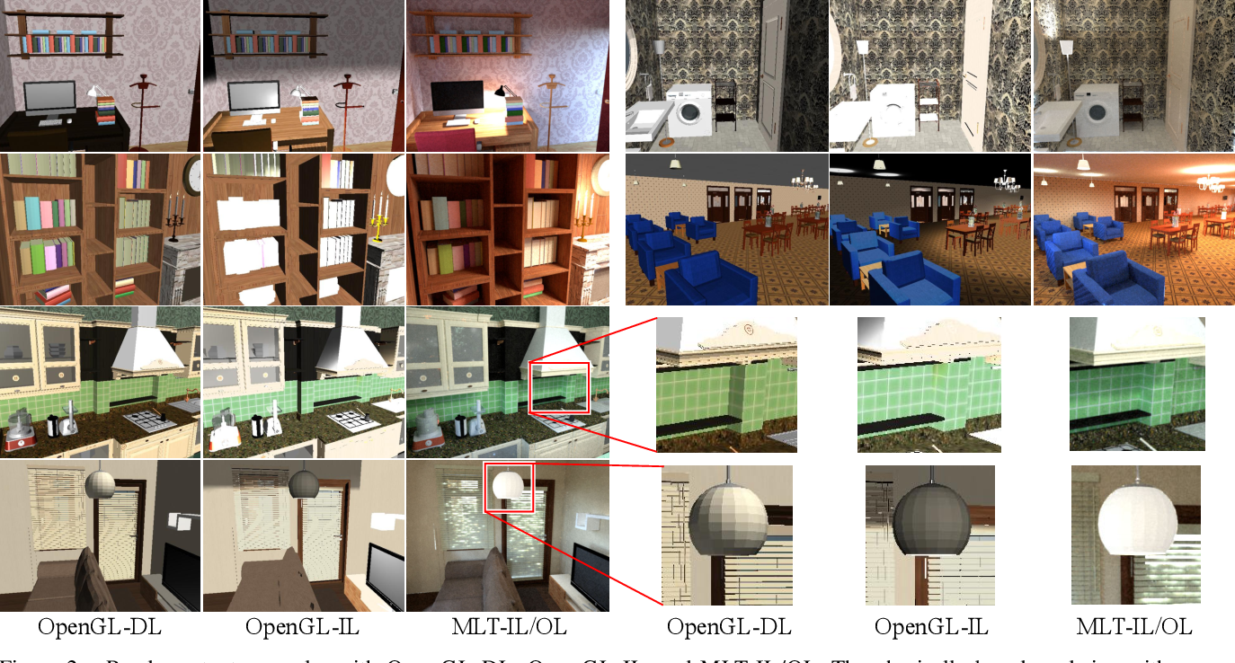 Figure 3 for Physically-Based Rendering for Indoor Scene Understanding Using Convolutional Neural Networks