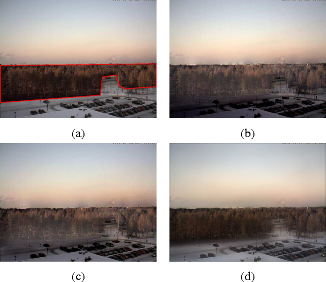 Figure 1 for GP-GAN: Towards Realistic High-Resolution Image Blending