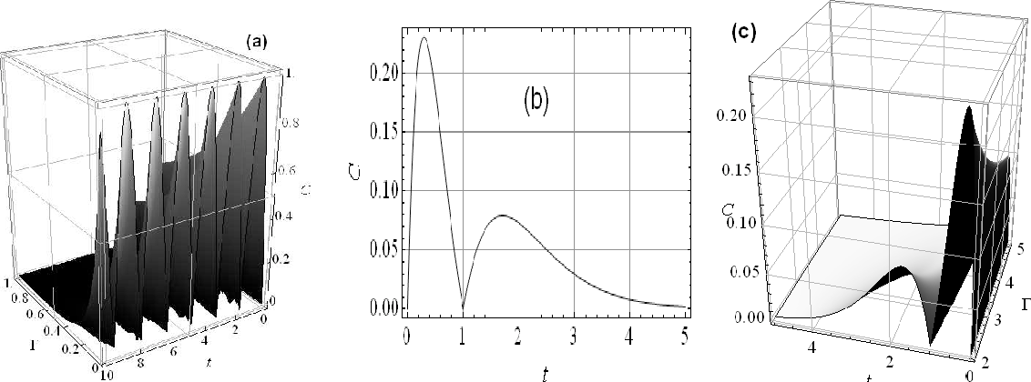 PDF] Damped driven coupled oscillators: entanglement