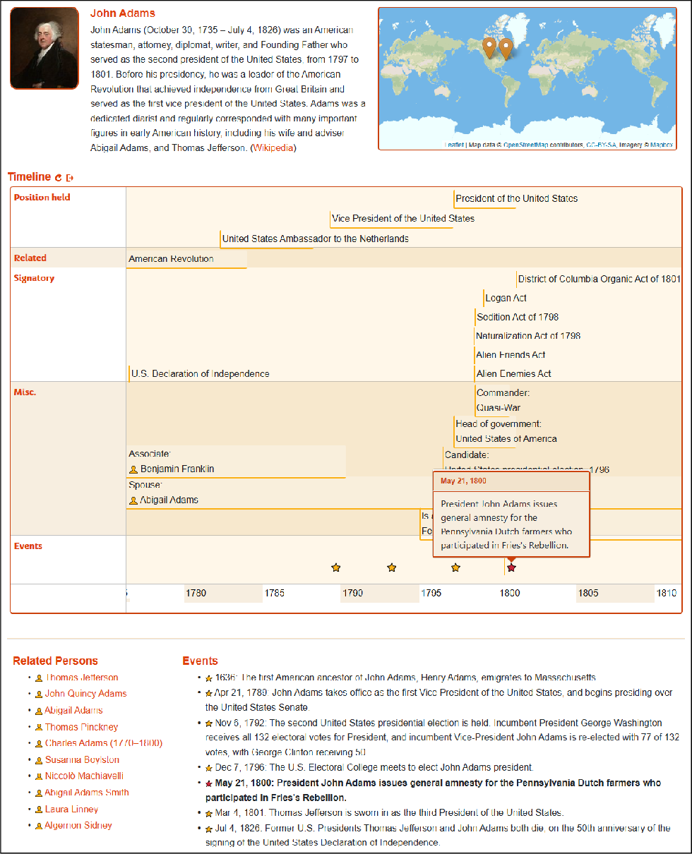 Figure 1 for EventKG+BT: Generation of Interactive Biography Timelines from a Knowledge Graph