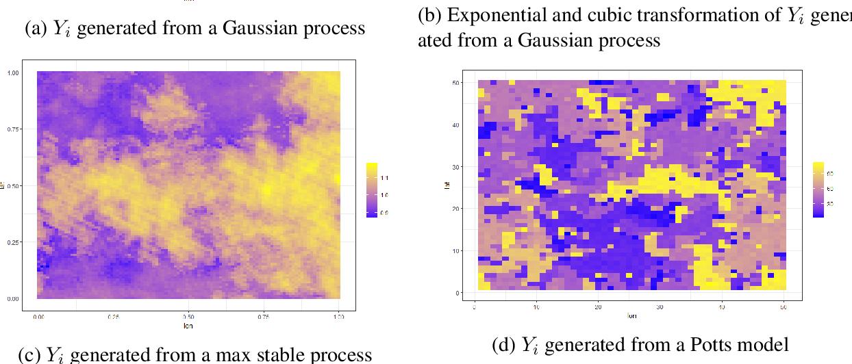 Figure 1 for Nearest-Neighbor Neural Networks for Geostatistics