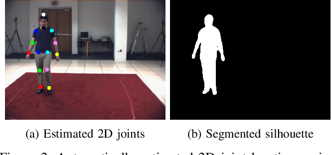 Figure 2 for Towards Accurate Markerless Human Shape and Pose Estimation over Time