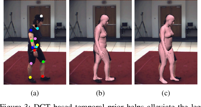 Figure 3 for Towards Accurate Markerless Human Shape and Pose Estimation over Time