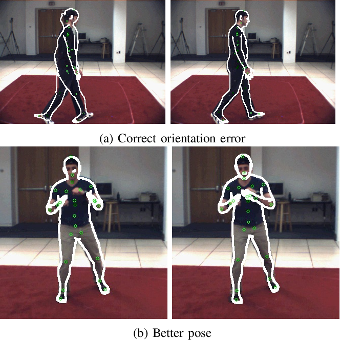 Figure 4 for Towards Accurate Markerless Human Shape and Pose Estimation over Time